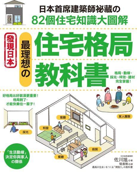 最理想的住宅格局教科書
