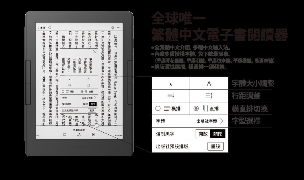全球唯一繁體中文電子書閱讀器 功能簡介圖