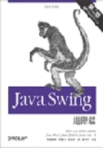 Java Swing. 基礎篇
