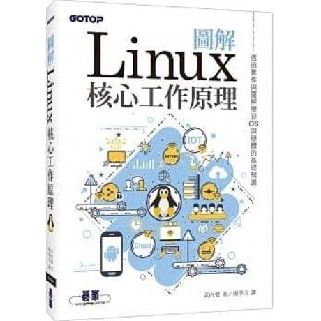 圖解Linux核心工作原理