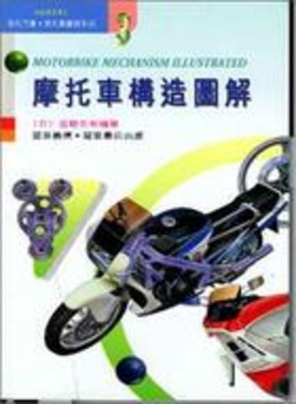 摩托車構造圖解