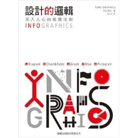 設計的邏輯:INFOGRAPHICS 深入人心的視覺法則